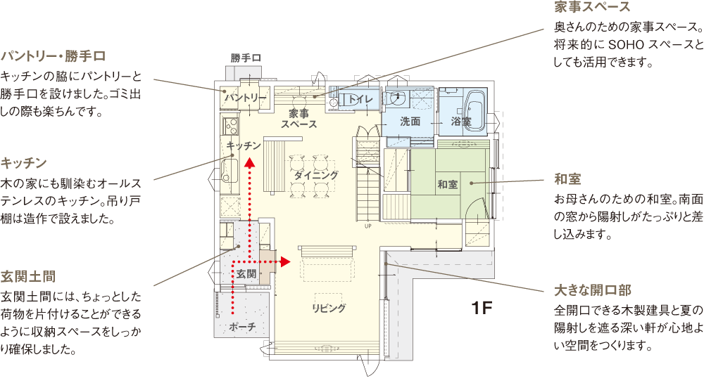 slowhome_plan_1f