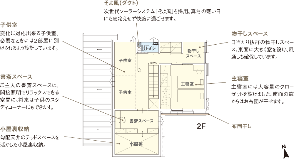 slowhome_plan_2f